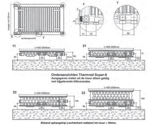 Thermrad Super 8 Plateau paneelradiator type 22 - 180 x 30 cm (L x H)