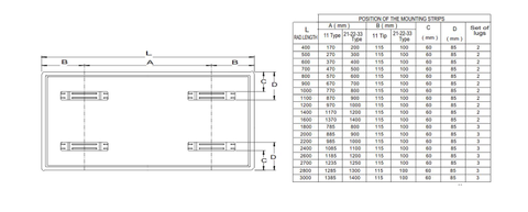 Thermrad Compact 4 Plus paneelradiator type 22 - 80 x 30 cm (L x H)
