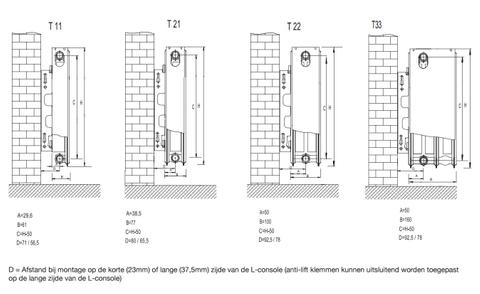 Thermrad Compact 4 Plus paneelradiator type 22 - 300 x 30 cm (L x H)