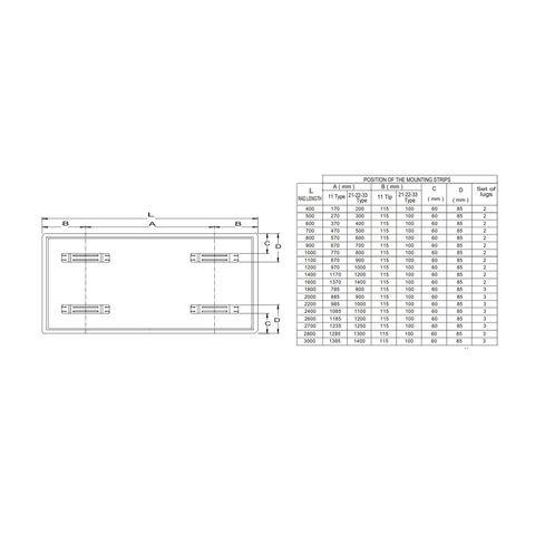 Thermrad Compact 4 Plus paneelradiator type 22 - 240 x 40 cm (L x H)