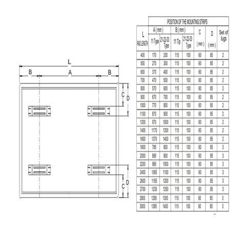Thermrad Compact 4 Plus paneelradiator type 33 - 50 x 50 cm (L x H)