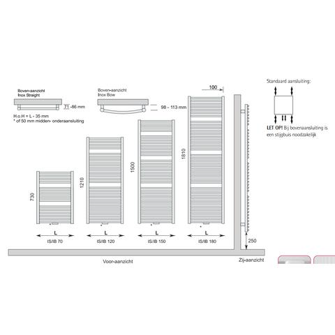 Instamat Inox Straight badkamerradiator 149 x 60,5 cm (H x L) geborsteld rvs