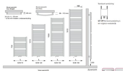 Instamat Inox Straight badkamerradiator 181 x 60,5 cm (H x L) geborsteld rvs