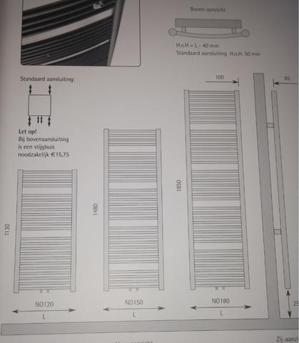 Instamat Nola designradiator 185 x 45 cm (H x L) wit