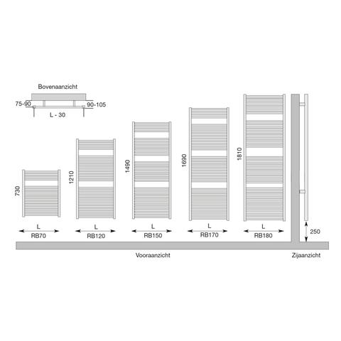 Instamat Robina badkamerradiator 150 x 60 cm (H x L) antraciet metallic