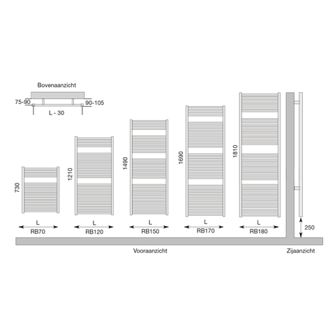 Instamat Robina badkamerradiator 72 x 60 cm (H x L) wit