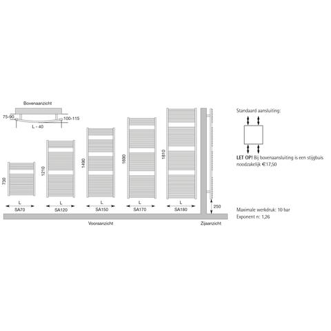Instamat Samoa badkamerradiator 121 x 49 cm (H x L) wit