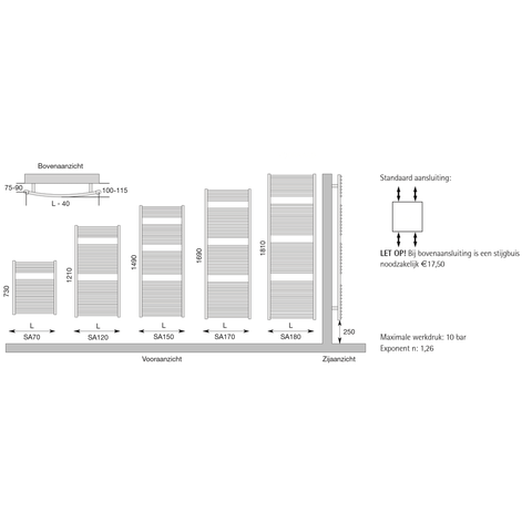 Instamat Samoa badkamerradiator 121 x 61 cm (H x L) wit