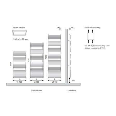 Instamat Vena badkamerradiator 116 x 43,5 cm (H x L) wit