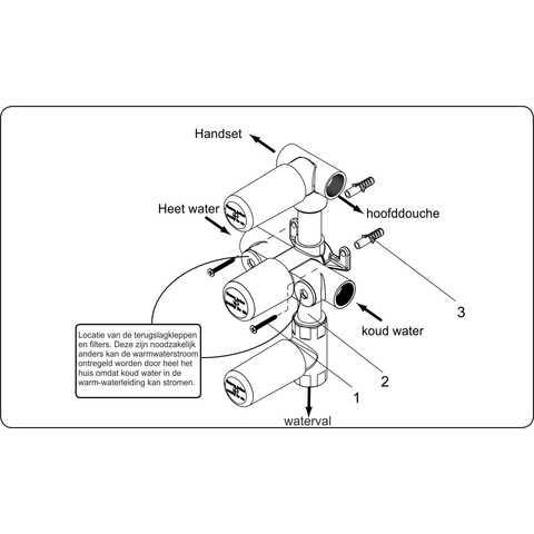 Wiesbaden Caral inbouwthermostaat 3-weg stap-omstel - zonder inbouwdeel - chroom