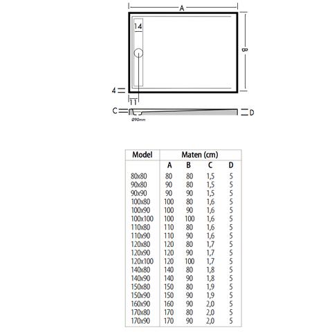 Xenz Easy Tray douchevloer 100x80cm wit