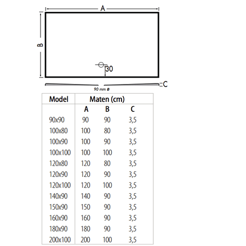Xenz Flat douchevloer 180x90 cm wit