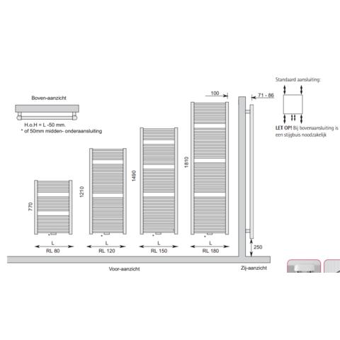 Instamat Rondo Lux badkamerradiator 121 x 50,7 cm (H x L) soft mat zwart