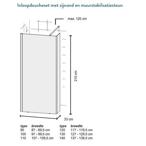 Bruynzeel Lector inloopdouche 130cm met zijwand - muursteun - aluminium